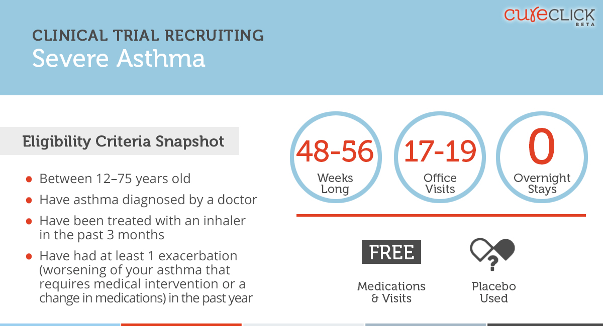New Clinical Study Seeking Severe Asthma Participants